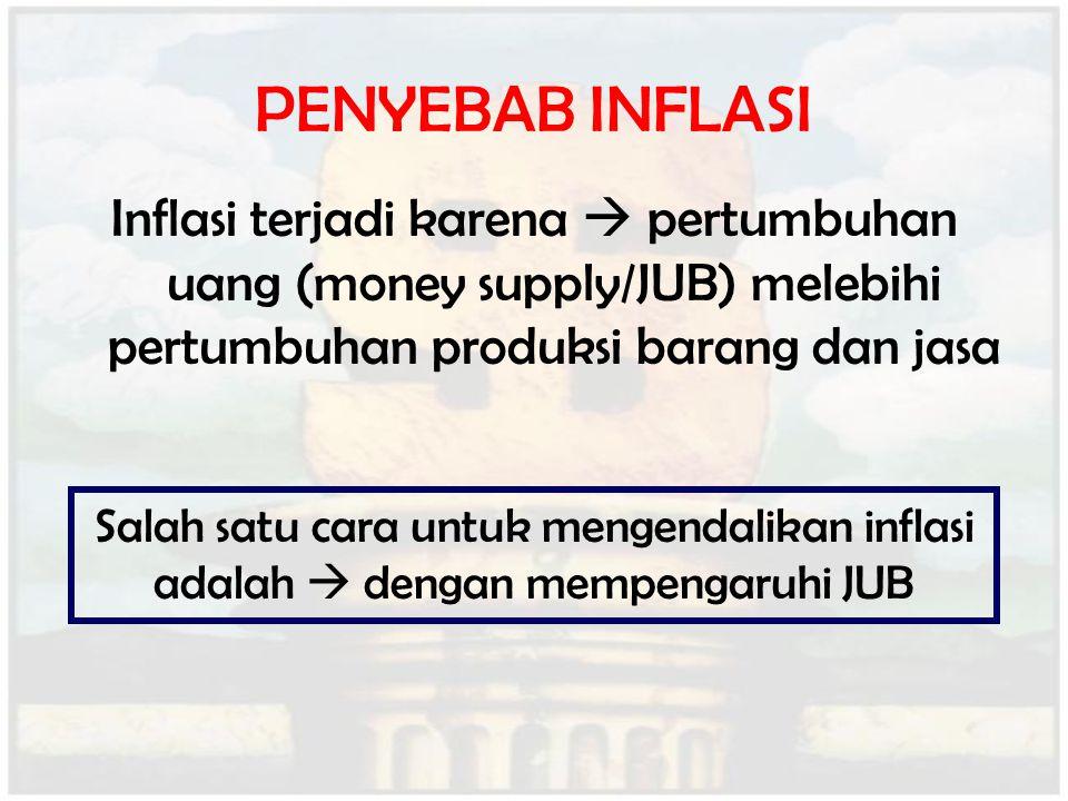 PENYEBAB INFLASI Inflasi terjadi karena  pertumbuhan uang (money supply/JUB) melebihi pertumbuhan produksi barang dan jasa Salah satu cara untuk meng