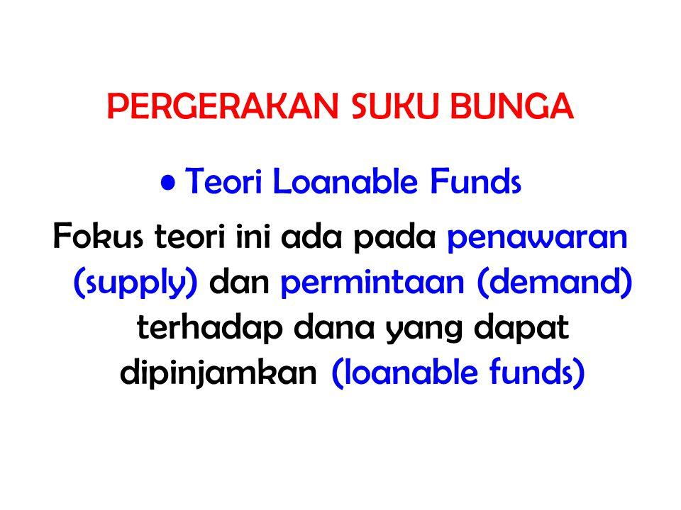 PERGERAKAN SUKU BUNGA Teori Loanable Funds Fokus teori ini ada pada penawaran (supply) dan permintaan (demand) terhadap dana yang dapat dipinjamkan (l
