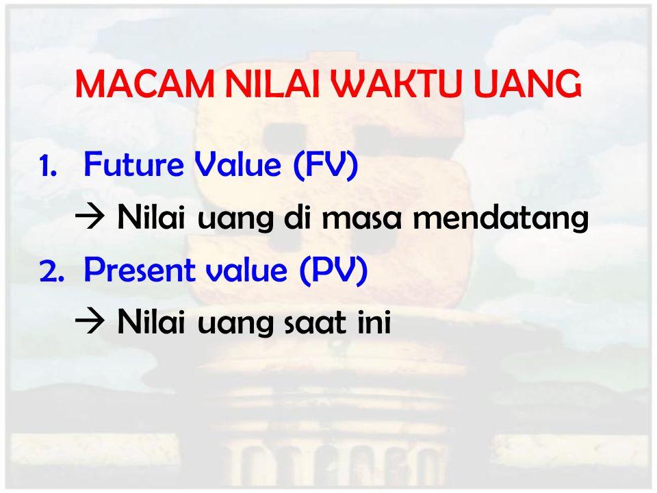 MACAM NILAI WAKTU UANG 1.Future Value (FV)  Nilai uang di masa mendatang 2.Present value (PV)  Nilai uang saat ini