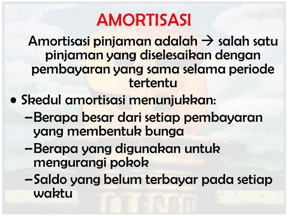 AMORTISASI Amortisasi pinjaman adalah  salah satu pinjaman yang diselesaikan dengan pembayaran yang sama selama periode tertentu Skedul amortisasi me