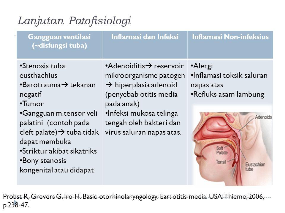 Lanjutan Patofisiologi Gangguan ventilasi (~disfungsi tuba) Inflamasi dan InfeksiInflamasi Non-infeksius Stenosis tuba eusthachius Barotrauma  tekana