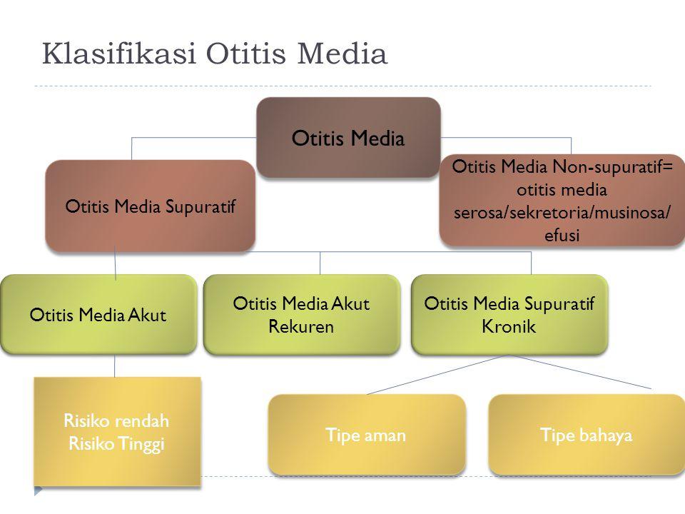 Klasifikasi Otitis Media Otitis Media Otitis Media Akut Tipe bahaya Otitis Media Non-supuratif= otitis media serosa/sekretoria/musinosa/ efusi Otitis