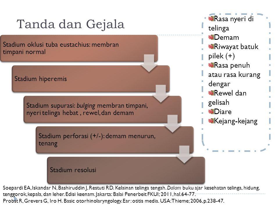 Tanda dan Gejala Stadium oklusi tuba eustachius: membran timpani normal Stadium hiperemis Stadium supurasi: bulging membran timpani, nyeri telinga heb