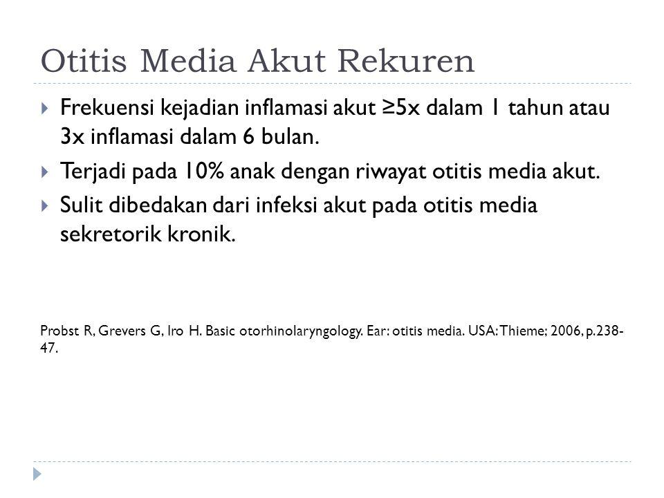 Otitis Media Akut Rekuren  Frekuensi kejadian inflamasi akut ≥5x dalam 1 tahun atau 3x inflamasi dalam 6 bulan.  Terjadi pada 10% anak dengan riwaya