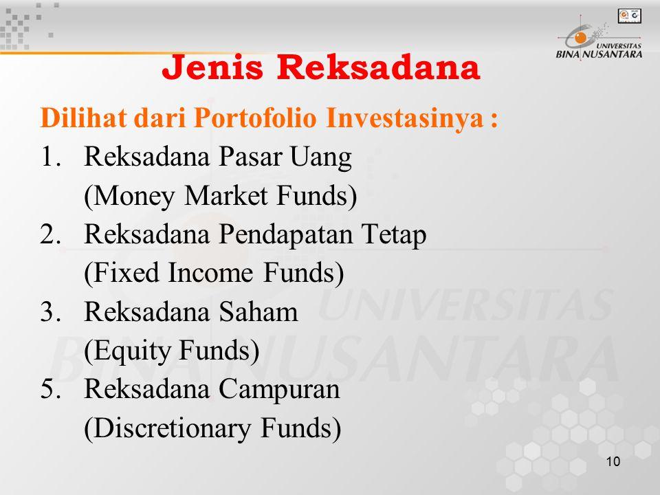 10 Jenis Reksadana Dilihat dari Portofolio Investasinya : 1.Reksadana Pasar Uang (Money Market Funds) 2. Reksadana Pendapatan Tetap (Fixed Income Fund