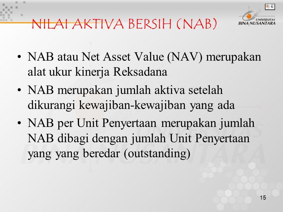 15 NILAI AKTIVA BERSIH (NAB) NAB atau Net Asset Value (NAV) merupakan alat ukur kinerja Reksadana NAB merupakan jumlah aktiva setelah dikurangi kewaji