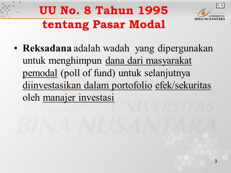 3 UU No. 8 Tahun 1995 tentang Pasar Modal Reksadana adalah wadah yang dipergunakan untuk menghimpun dana dari masyarakat pemodal (poll of fund) untuk
