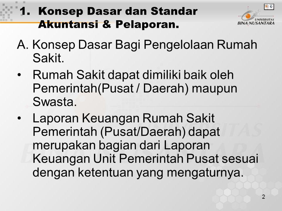 3 b.Standar Akuntansi & Pelaporan.