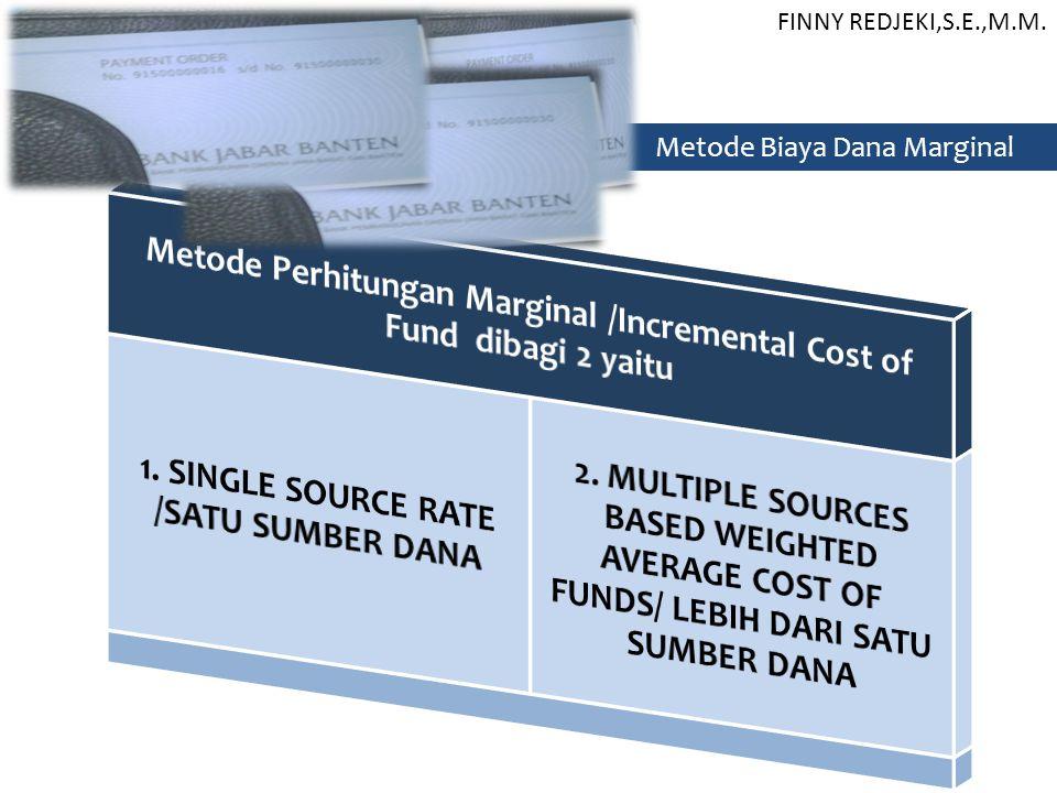 Metode Biaya Dana Marginal FINNY REDJEKI,S.E.,M.M.