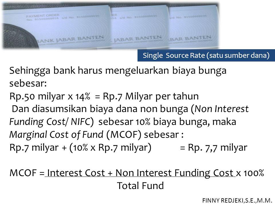 Single Source Rate (satu sumber dana) Sehingga bank harus mengeluarkan biaya bunga sebesar: Rp.50 milyar x 14% = Rp.7 Milyar per tahun Dan diasumsikan