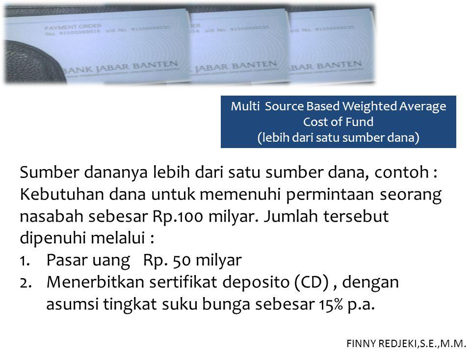 Multi Source Based Weighted Average Cost of Fund (lebih dari satu sumber dana) Sumber dananya lebih dari satu sumber dana, contoh : Kebutuhan dana unt