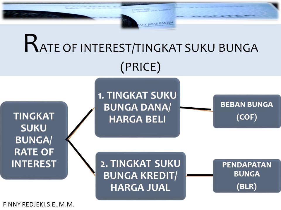 R ATE OF INTEREST/TINGKAT SUKU BUNGA (PRICE) TINGKAT SUKU BUNGA/ RATE OF INTEREST 1. TINGKAT SUKU BUNGA DANA/ HARGA BELI BEBAN BUNGA (COF) 2. TINGKAT