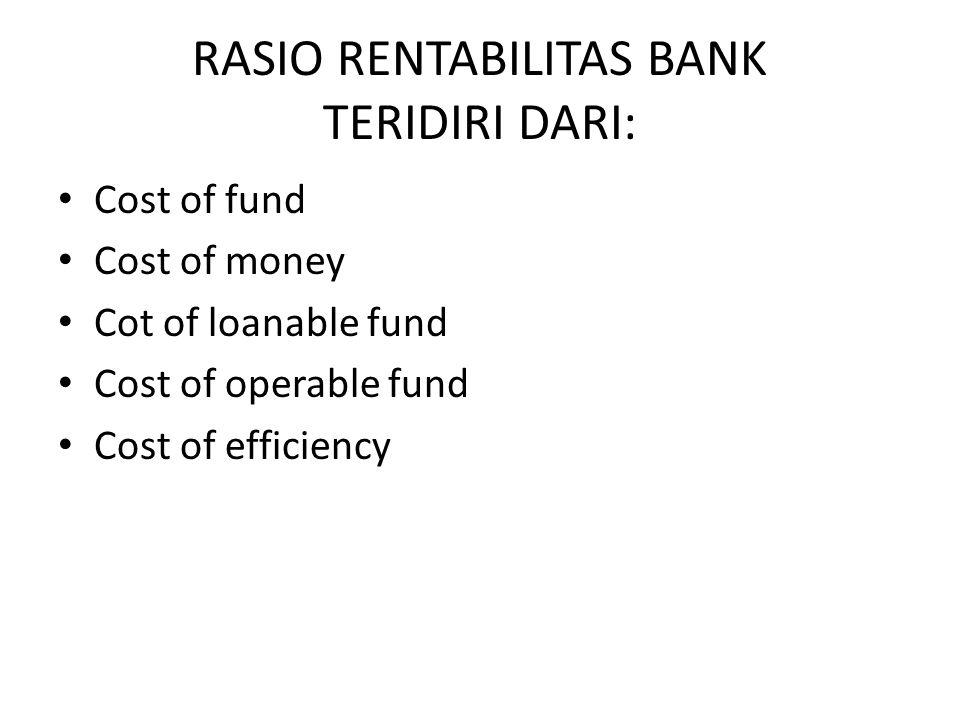 RASIO RENTABILITAS BANK TERIDIRI DARI: Cost of fund Cost of money Cot of loanable fund Cost of operable fund Cost of efficiency