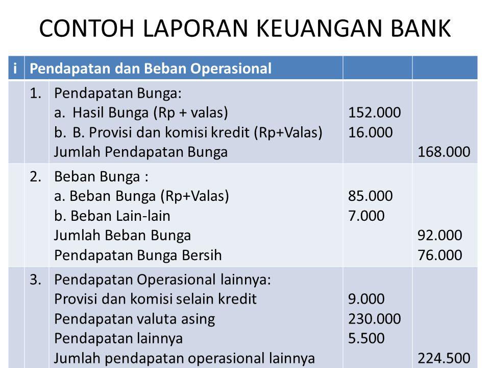 CONTOH LAPORAN KEUANGAN BANK PT Bank Depati Amir Laporan Laba Rugi 31 Desember 2010 iPendapatan dan Beban Operasional 1.Pendapatan Bunga: a.Hasil Bung