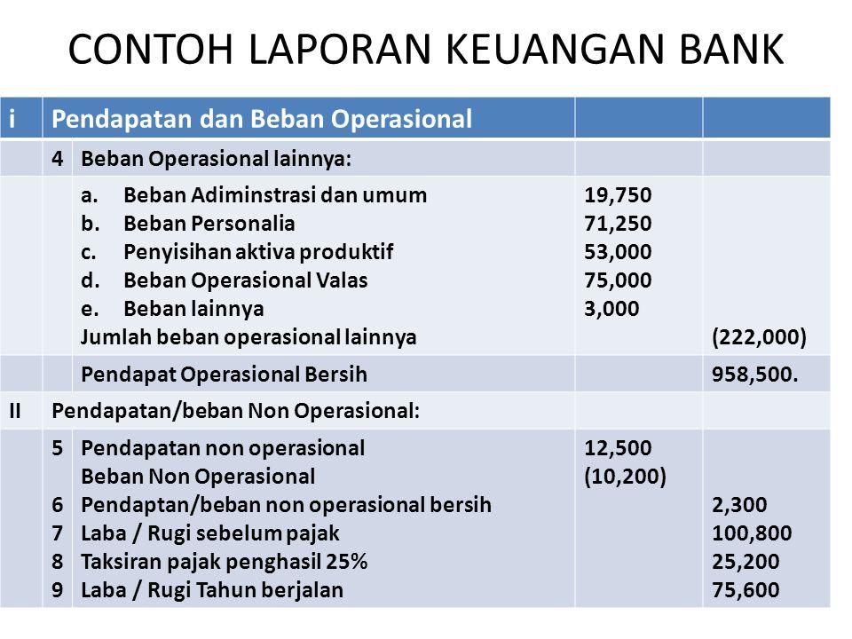 CONTOH LAPORAN KEUANGAN BANK PT Bank Depati Amir Laporan Laba Rugi 31 Desember 2010 iPendapatan dan Beban Operasional 4Beban Operasional lainnya: a.Be