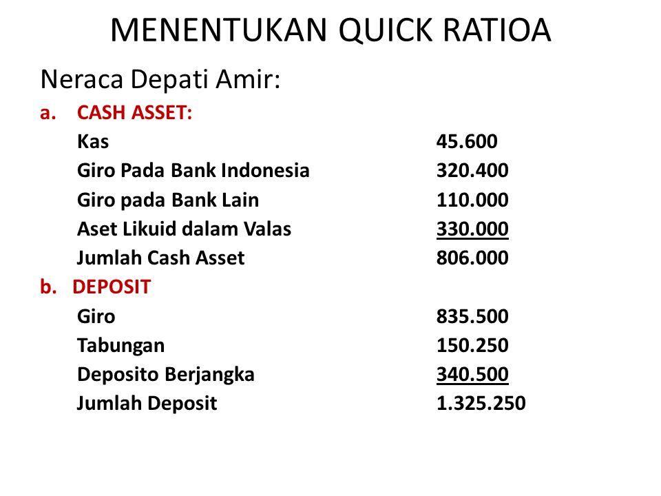 MENENTUKAN QUICK RATIOA Neraca Depati Amir: a.CASH ASSET: Kas45.600 Giro Pada Bank Indonesia320.400 Giro pada Bank Lain110.000 Aset Likuid dalam Valas