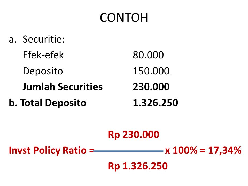 CONTOH a.Securitie: Efek-efek80.000 Deposito150.000 Jumlah Securities230.000 b. Total Deposito1.326.250 Rp 230.000 Invst Policy Ratio = x 100% = 17,34