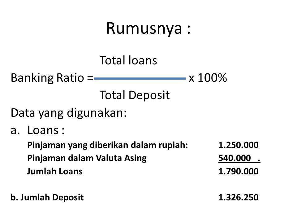 Rumusnya : Total loans Banking Ratio =x 100% Total Deposit Data yang digunakan: a.Loans : Pinjaman yang diberikan dalam rupiah: 1.250.000 Pinjaman dal