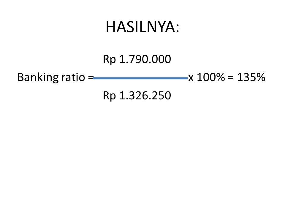HASILNYA: Rp 1.790.000 Banking ratio =x 100% = 135% Rp 1.326.250