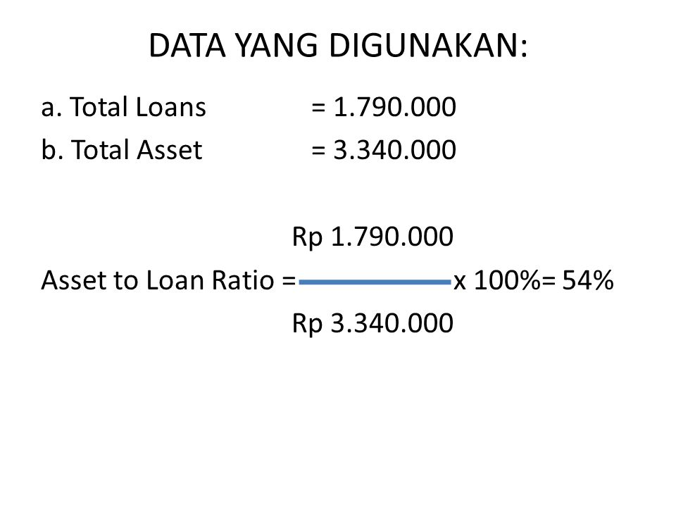 DATA YANG DIGUNAKAN: a. Total Loans= 1.790.000 b. Total Asset= 3.340.000 Rp 1.790.000 Asset to Loan Ratio = x 100%= 54% Rp 3.340.000
