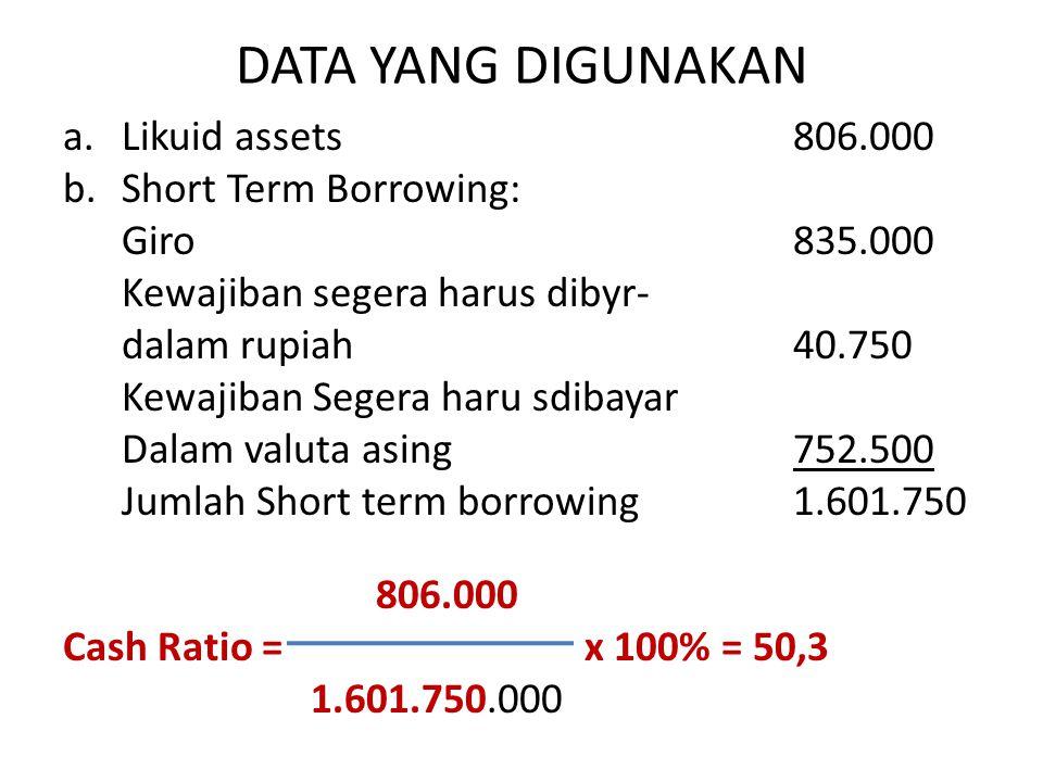 DATA YANG DIGUNAKAN a.Likuid assets806.000 b.Short Term Borrowing: Giro835.000 Kewajiban segera harus dibyr- dalam rupiah40.750 Kewajiban Segera haru