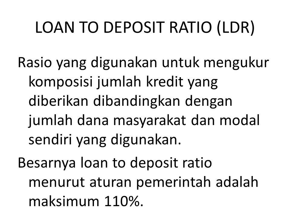 LOAN TO DEPOSIT RATIO (LDR) Rasio yang digunakan untuk mengukur komposisi jumlah kredit yang diberikan dibandingkan dengan jumlah dana masyarakat dan