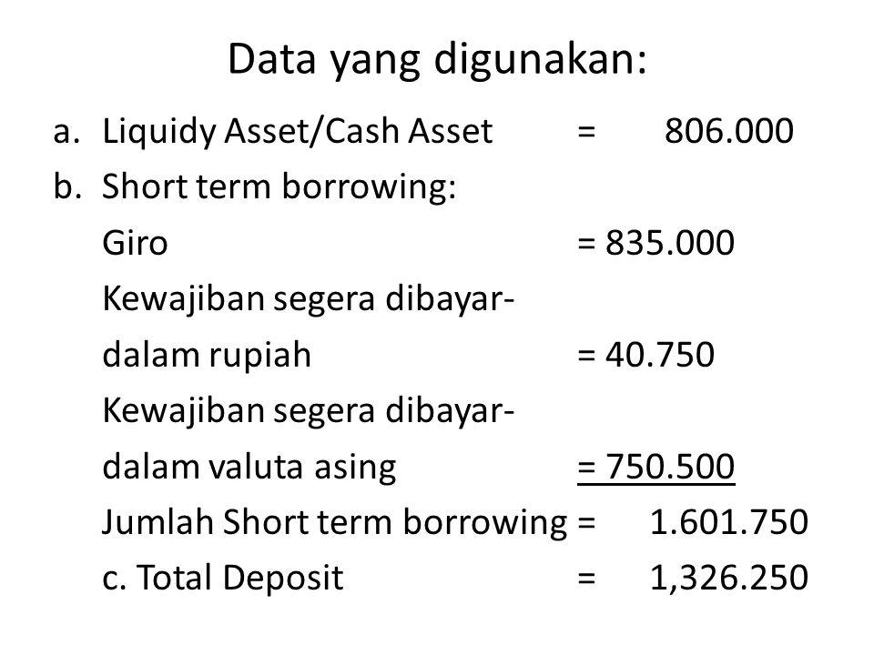 Data yang digunakan: a.Liquidy Asset/Cash Asset= 806.000 b.Short term borrowing: Giro= 835.000 Kewajiban segera dibayar- dalam rupiah= 40.750 Kewajiba