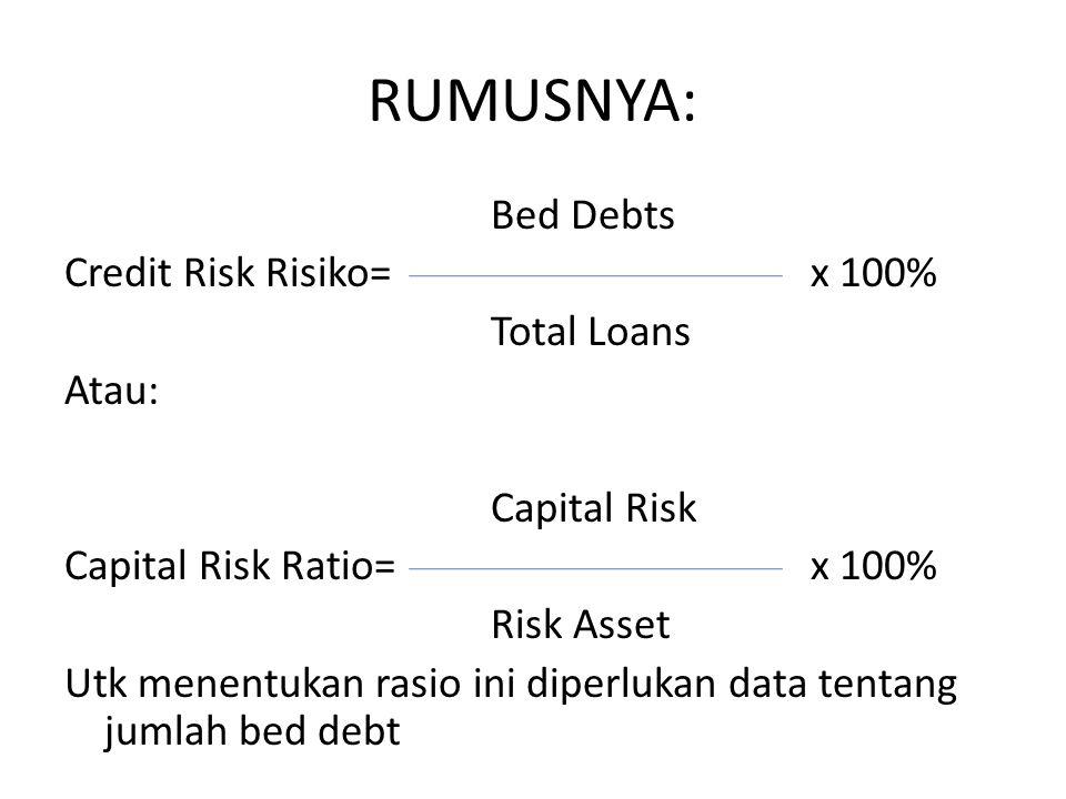RUMUSNYA: Bed Debts Credit Risk Risiko=x 100% Total Loans Atau: Capital Risk Capital Risk Ratio=x 100% Risk Asset Utk menentukan rasio ini diperlukan