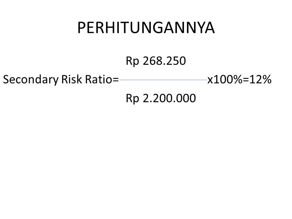PERHITUNGANNYA Rp 268.250 Secondary Risk Ratio=x100%=12% Rp 2.200.000