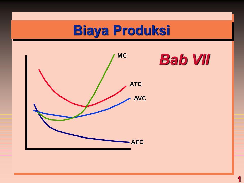 1 Bab VII Biaya Produksi AFC AVC ATC MC