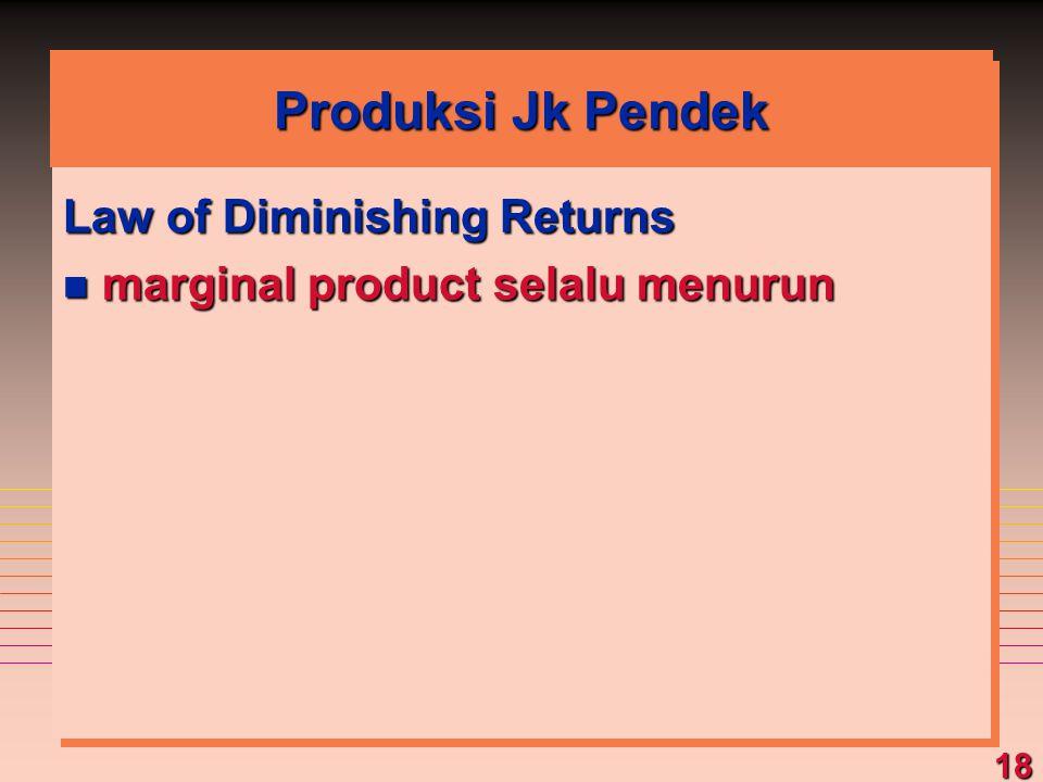 18 Produksi Jk Pendek Law of Diminishing Returns n marginal product selalu menurun