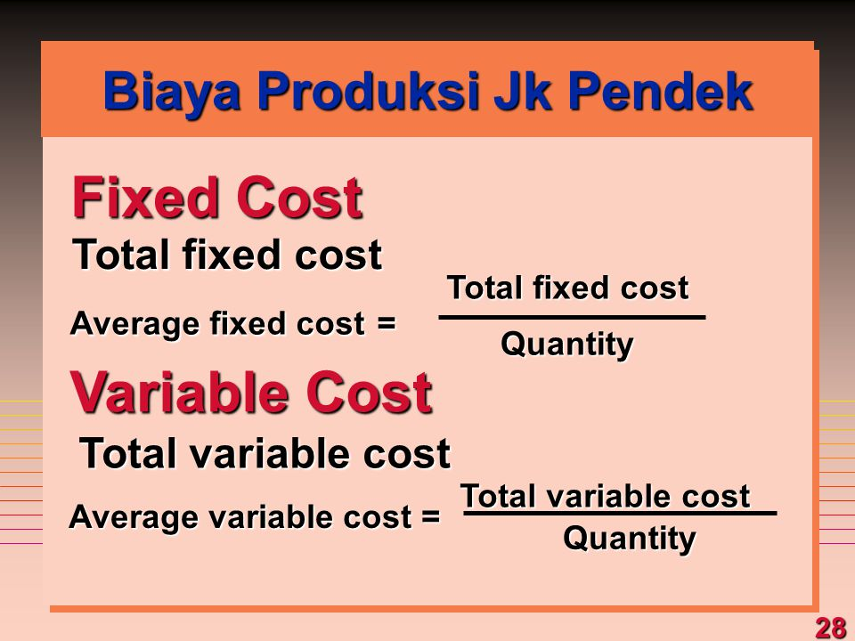 28 Fixed Cost Total fixed cost Variable Cost Average variable cost = Total variable cost Quantity Average fixed cost = Total fixed cost Quantity Total variable cost Biaya Produksi Jk Pendek
