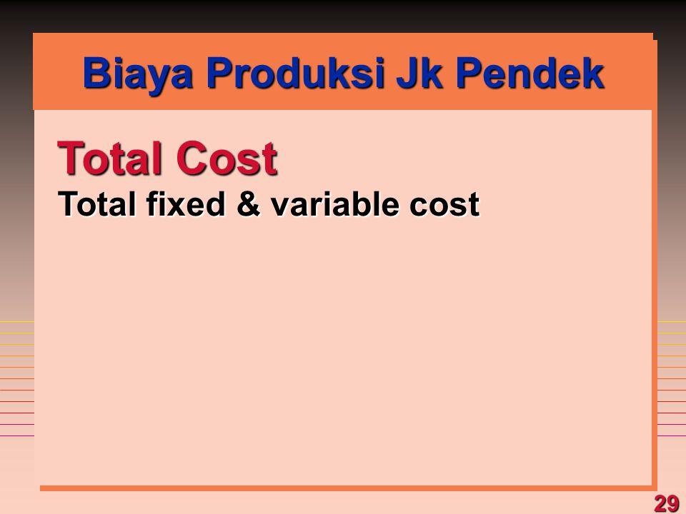 29 Total Cost Total fixed & variable cost Biaya Produksi Jk Pendek