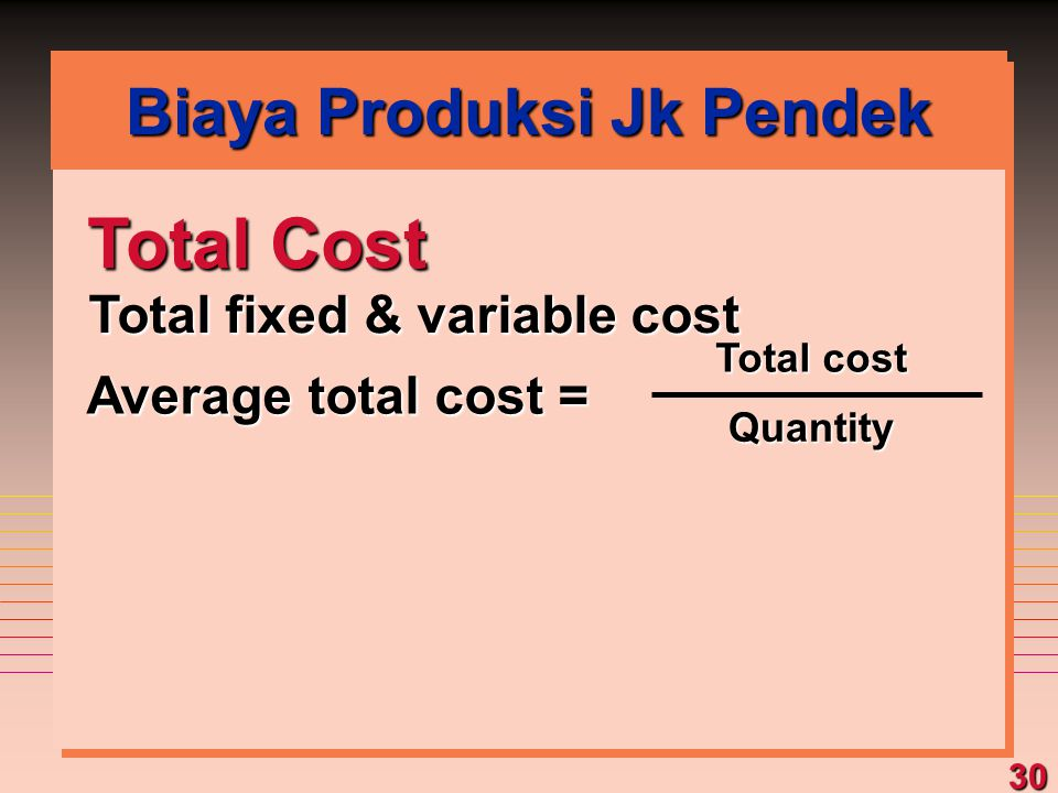 30 Total Cost Total fixed & variable cost Average total cost = Total cost Quantity Biaya Produksi Jk Pendek