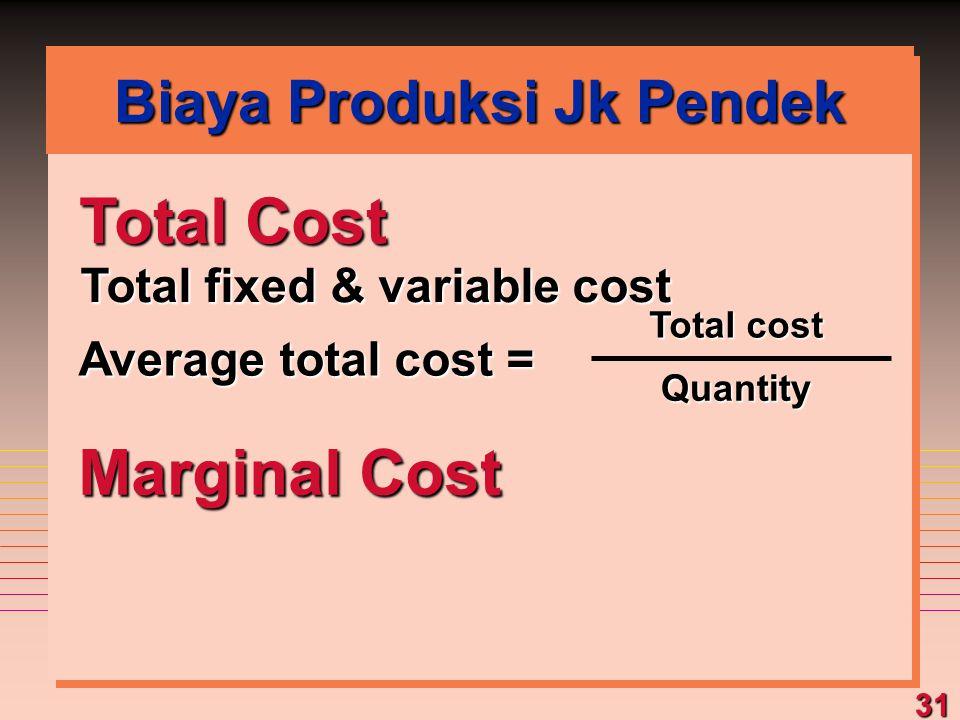 31 Total Cost Total fixed & variable cost Marginal Cost Average total cost = Total cost Quantity Biaya Produksi Jk Pendek