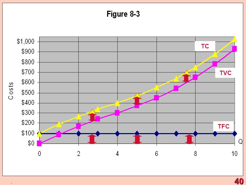 TFC TVC TC 40.