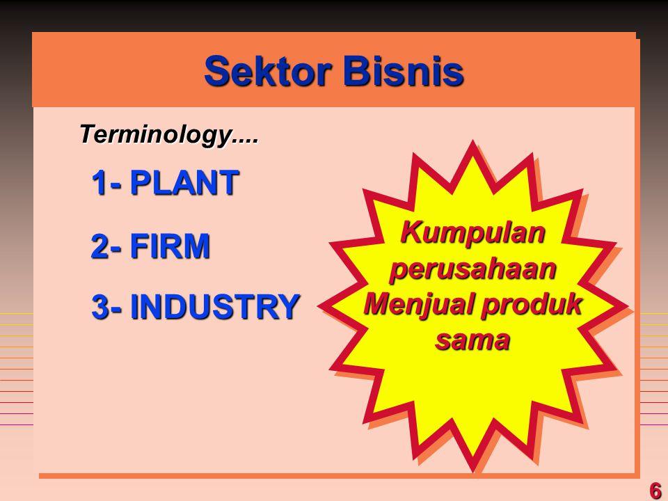6 Terminology.... 1- PLANT 2- FIRM Kumpulan perusahaan Menjual produk sama 3- INDUSTRY Sektor Bisnis