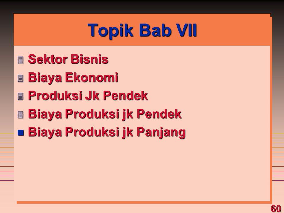 60 Topik Bab VII 3 Sektor Bisnis 3 Biaya Ekonomi 3 Produksi Jk Pendek 3 Biaya Produksi jk Pendek n Biaya Produksi jk Panjang