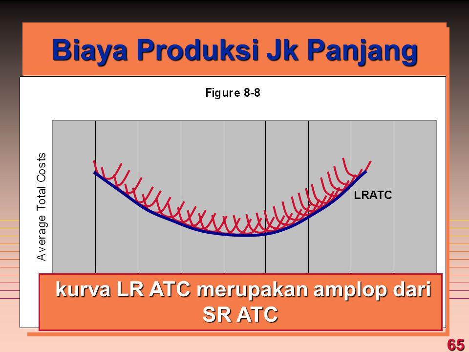 65 kurva LR ATC merupakan amplop dari SR ATC kurva LR ATC merupakan amplop dari SR ATC LRATC