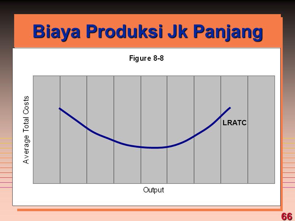 66 Biaya Produksi Jk Panjang LRATC