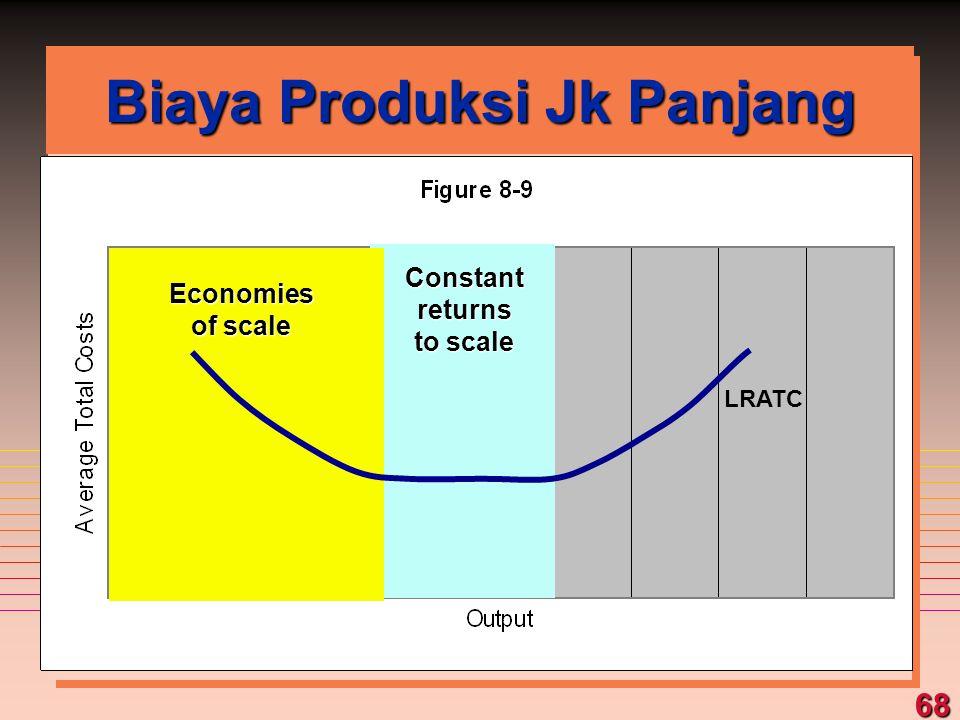 68 Biaya Produksi Jk Panjang LRATC Constant returns to scale Economies of scale