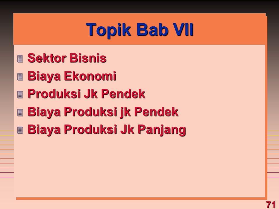 71 Topik Bab VII 3 Sektor Bisnis 3 Biaya Ekonomi 3 Produksi Jk Pendek 3 Biaya Produksi jk Pendek 3 Biaya Produksi Jk Panjang