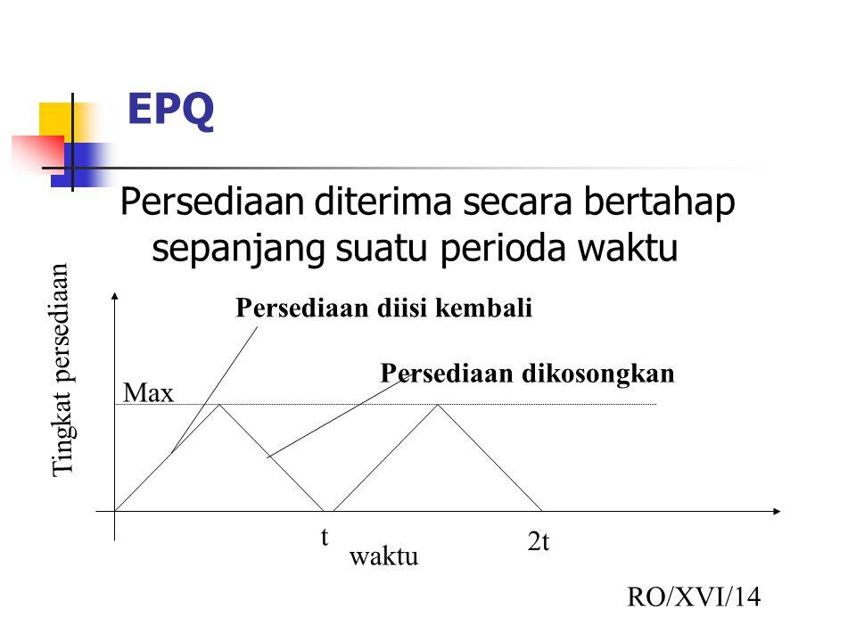 EPQ Persediaan diterima secara bertahap sepanjang suatu perioda waktu t 2t Tingkat persediaan Max Persediaan diisi kembali Persediaan dikosongkan waktu RO/XVI/14