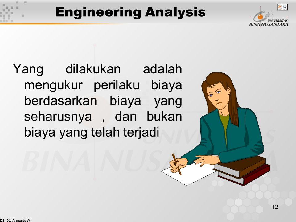 D2182-Armanto W 12 Engineering Analysis Yang dilakukan adalah mengukur perilaku biaya berdasarkan biaya yang seharusnya, dan bukan biaya yang telah terjadi