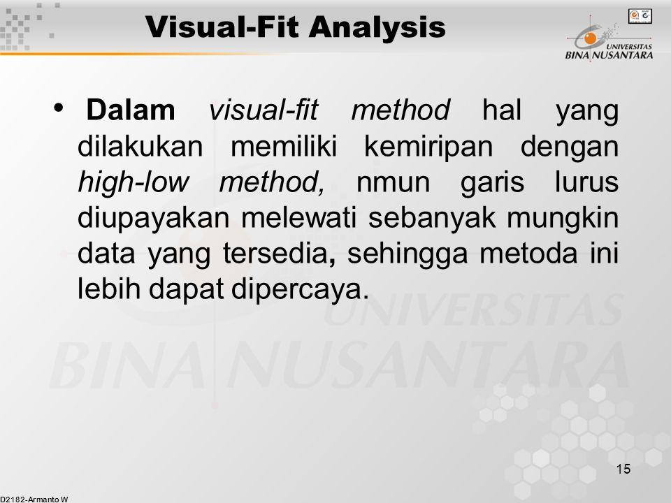 D2182-Armanto W 15 Visual-Fit Analysis Dalam visual-fit method hal yang dilakukan memiliki kemiripan dengan high-low method, nmun garis lurus diupayakan melewati sebanyak mungkin data yang tersedia, sehingga metoda ini lebih dapat dipercaya.