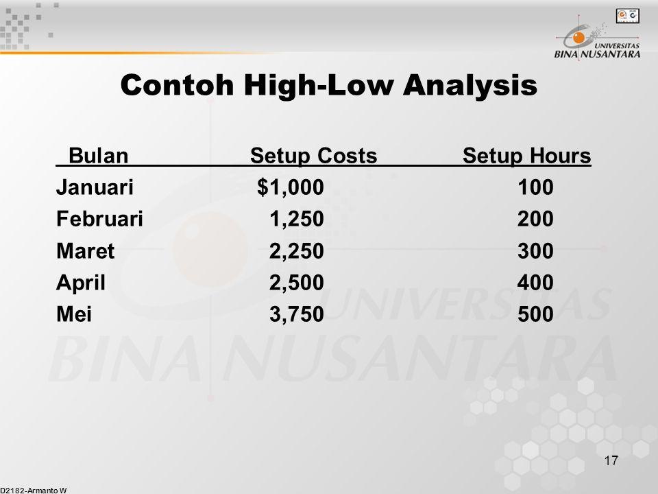 D2182-Armanto W 17 Bulan Setup Costs Setup Hours Januari $1,000100 Februari 1,250200 Maret 2,250300 April 2,500400 Mei 3,750500 Contoh High-Low Analysis