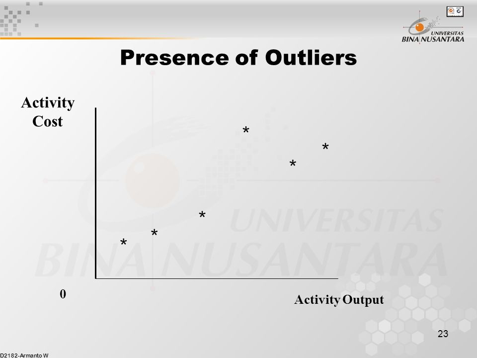 D2182-Armanto W 23 Presence of Outliers Activity Cost 0 Activity Output * * * * * *