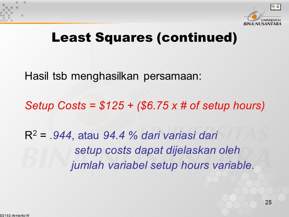 D2182-Armanto W 25 Least Squares (continued) Hasil tsb menghasilkan persamaan: Setup Costs = $125 + ($6.75 x # of setup hours) R 2 =.944, atau 94.4 % dari variasi dari setup costs dapat dijelaskan oleh jumlah variabel setup hours variable.