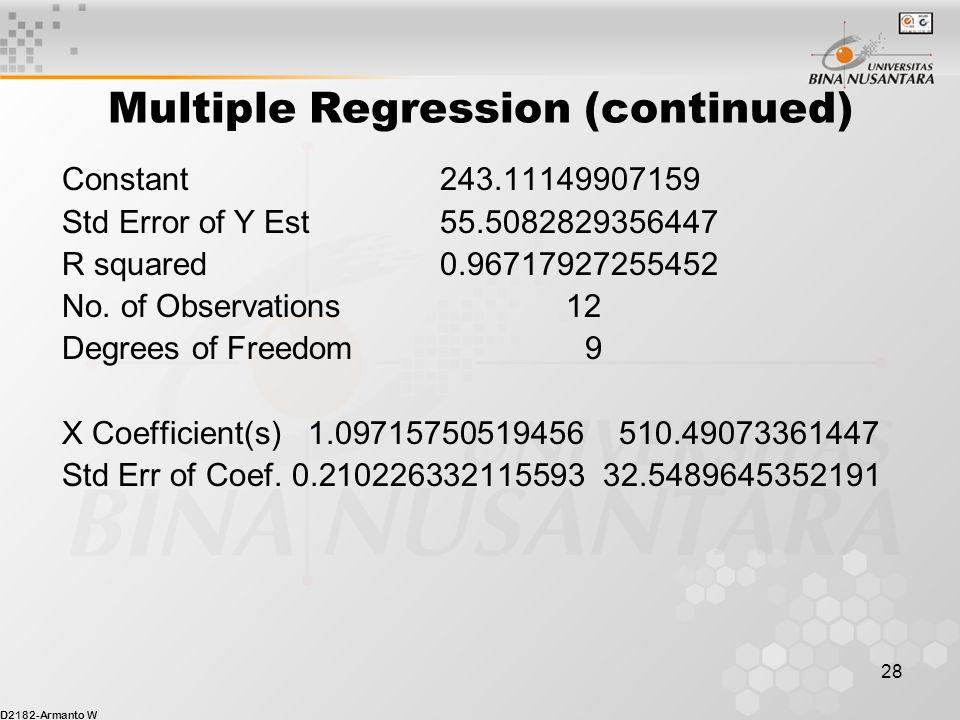 D2182-Armanto W 28 Multiple Regression (continued) Constant243.11149907159 Std Error of Y Est55.5082829356447 R squared0.96717927255452 No.