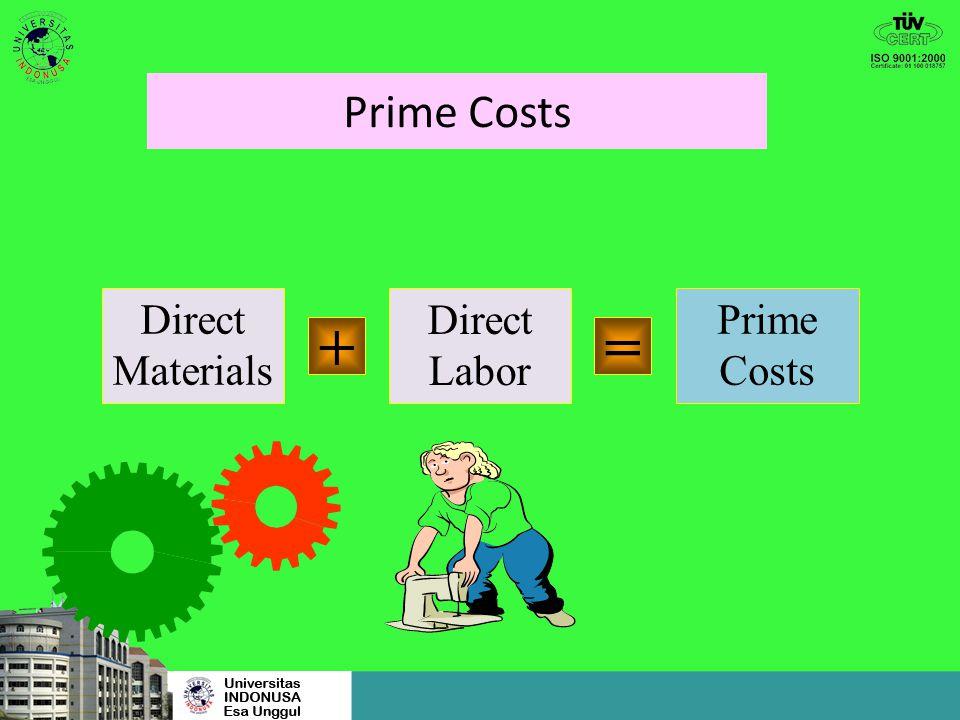 Biaya Hubungannya Dengan Produksi 1.Biaya Prima (Prime Cost) : biaya bahan baku langsung dan biaya TK langsung di mana biaya tersebut berhubungan lang